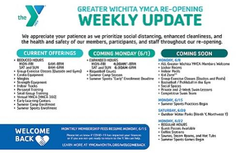 Greater_Wichita_YMCA_2020_Re-Open_Plan_Weekly_Update_052820_Chart_Thumbnail_450x300